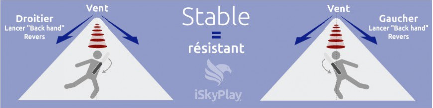 DISQUES - STABLE