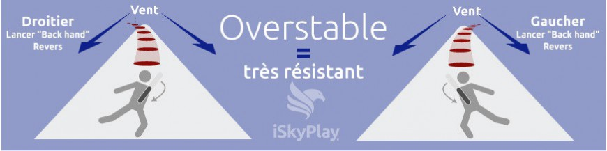 DISQUES - OVERSTABLE